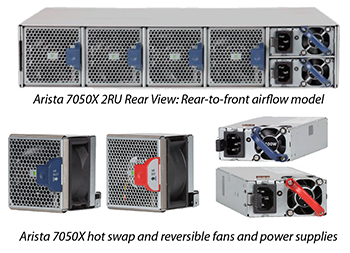 Arista 7050X 2RU Rear View: Rear-to-front airfow model, Arista 7050X hot swap and reversible fans and power supplies